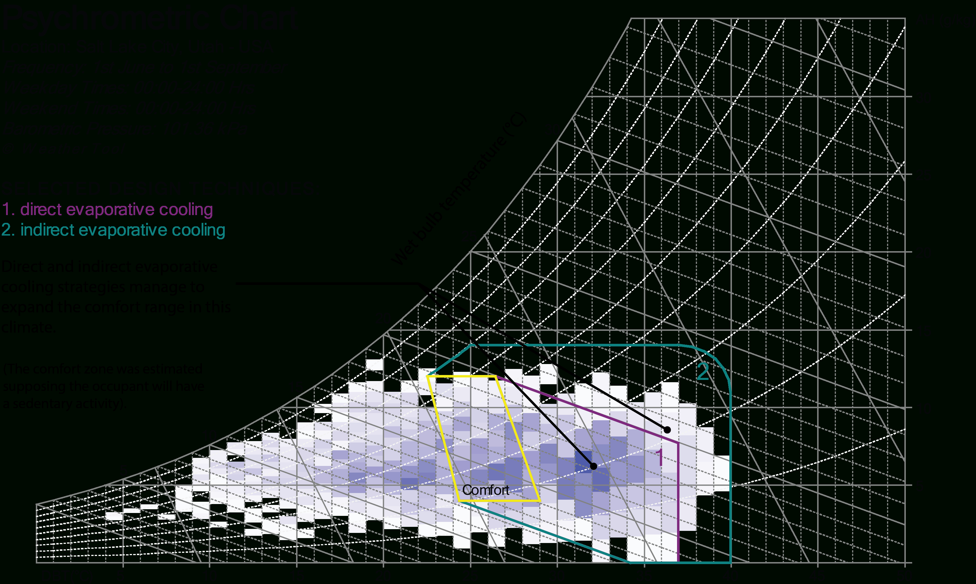 Hd Wallpapers Psychrometric Chart Sensible Heat Ratio Love8Walldesign.cf - Printable Psychrometric Chart Free