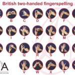 Help & Resources   British Deaf Association   Free Printable Sign Language Dictionary