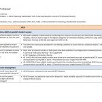 Hesi From Elsevier   Free Printable Hesi Study Guide