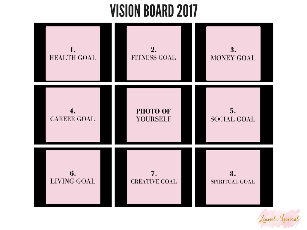 How To Make A Vision Board + Free Printable - Laurel Musical - Free Vision Board Printables Pdf