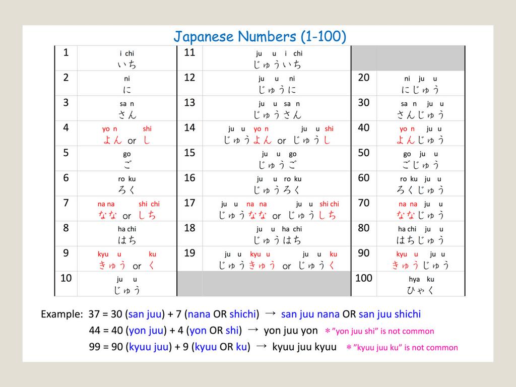 Japanese Worksheets - Free And Printable Pdf Professionally Made! - Free Printable Japanese Language Worksheets