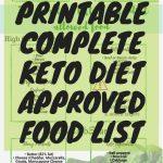 Keto Diet Shopping List For Beginners & Printable Keto Approved Food   Free Printable Keto Food List