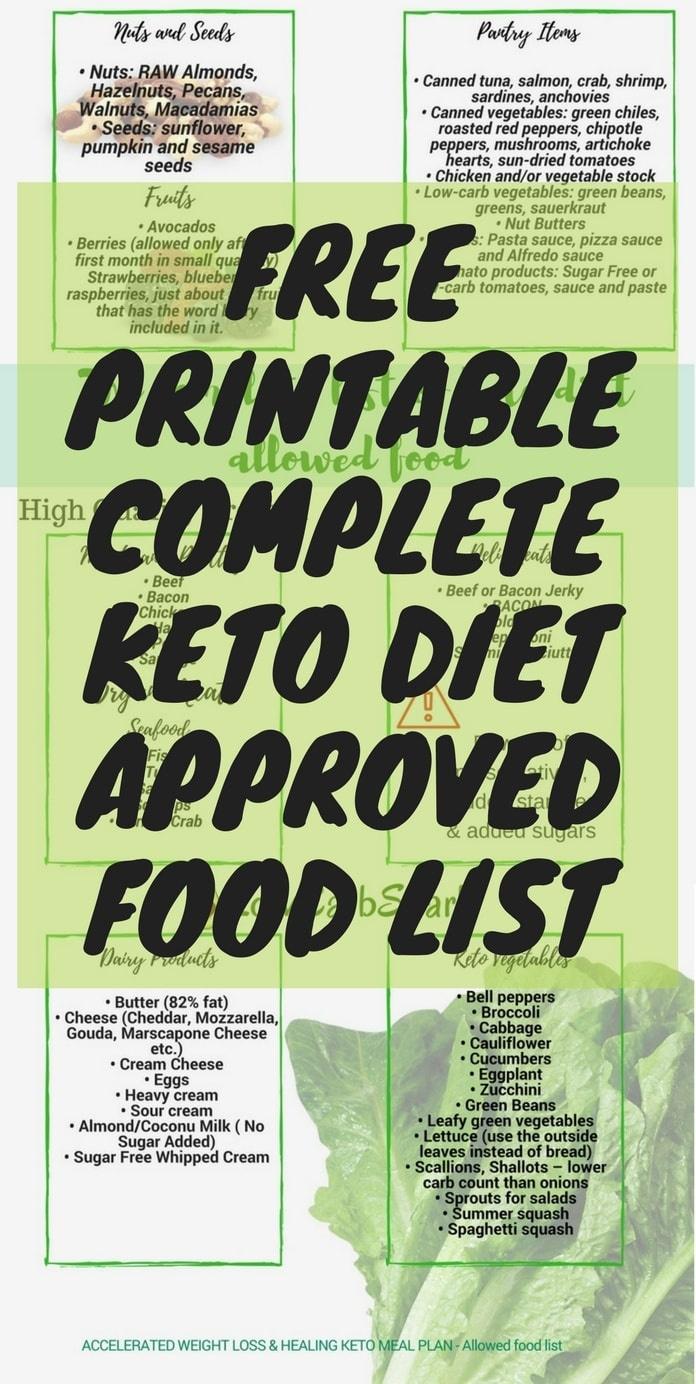 Keto Diet Shopping List For Beginners & Printable Keto Approved Food - Free Printable Keto Food List