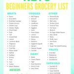 Keto Grocery List For Beginners   Isavea2Z   Free Printable Keto Food List