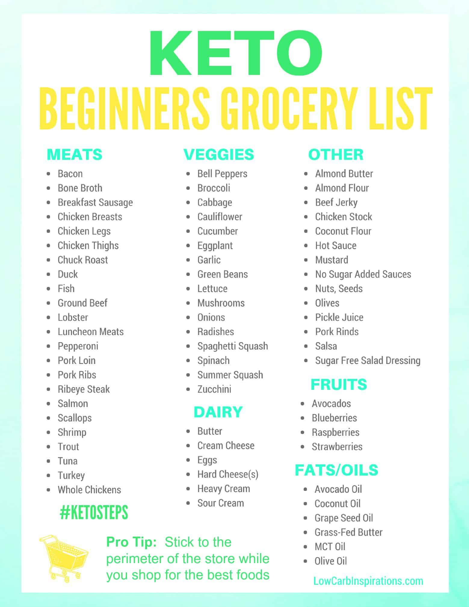 Keto Grocery List For Beginners - Isavea2Z - Free Printable Keto Food List