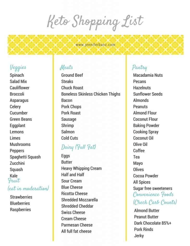 Keto Shopping List - Free Download! • Low Carb With Jennifer - Free Printable Keto Food List