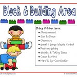 Learning Centers  Free Printable Resources  2Care2Teach4Kids   Free Printable Learning Center Signs