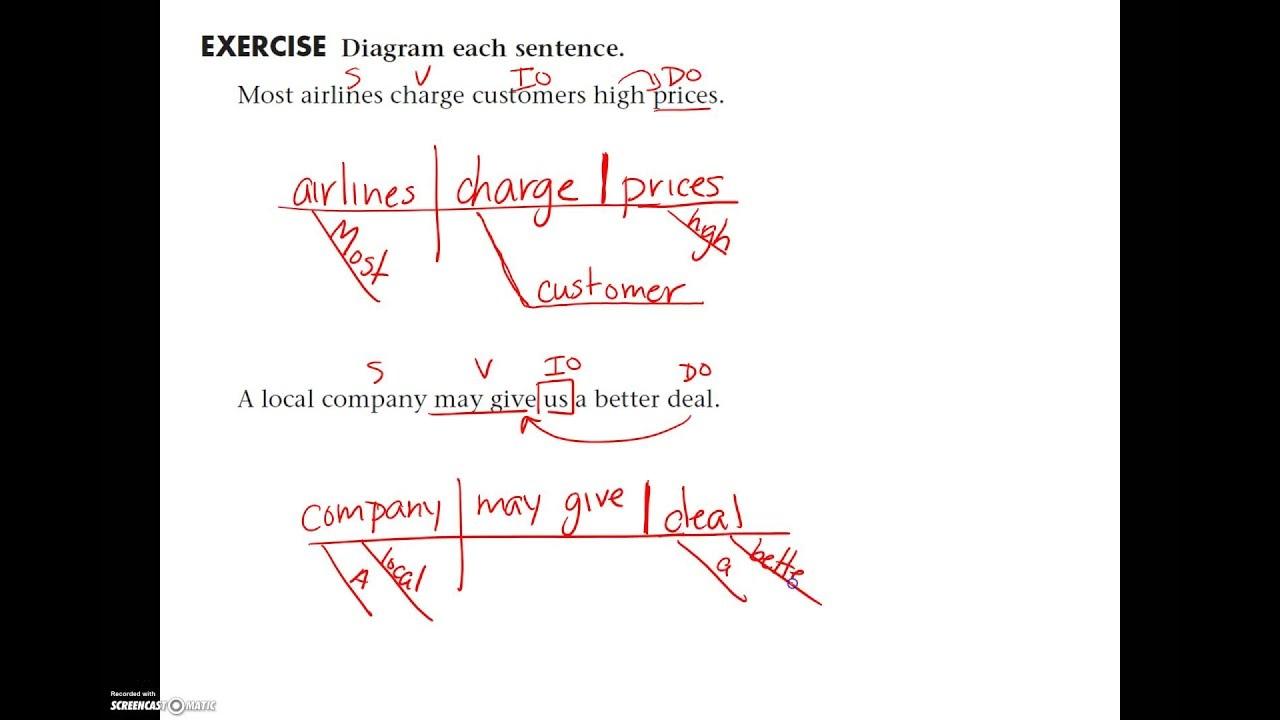 Lesson 03 - Sentence Diagramming: Simple Sentences - Direct - Free Printable Sentence Diagramming Worksheets
