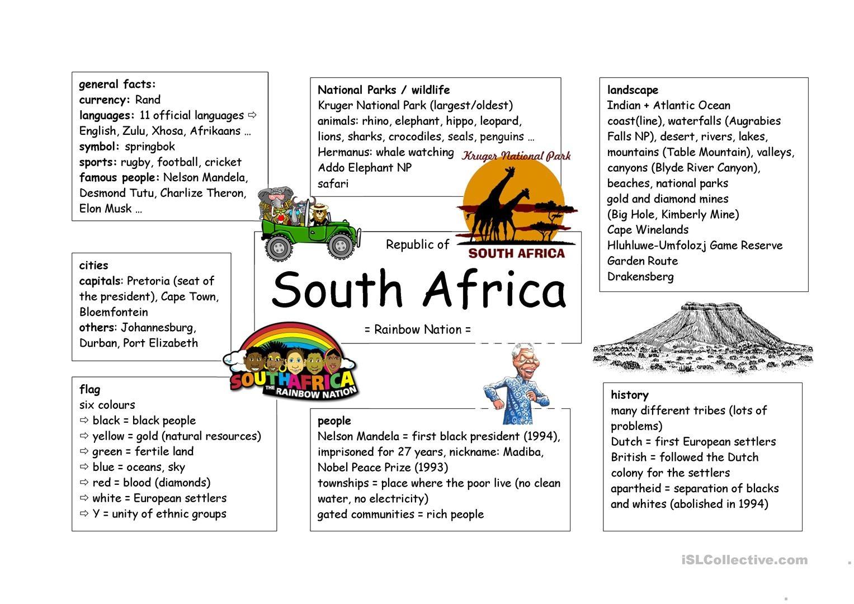 Mind Map South Africa Worksheet - Free Esl Printable Worksheets Made - Free Printable Worksheets On Africa
