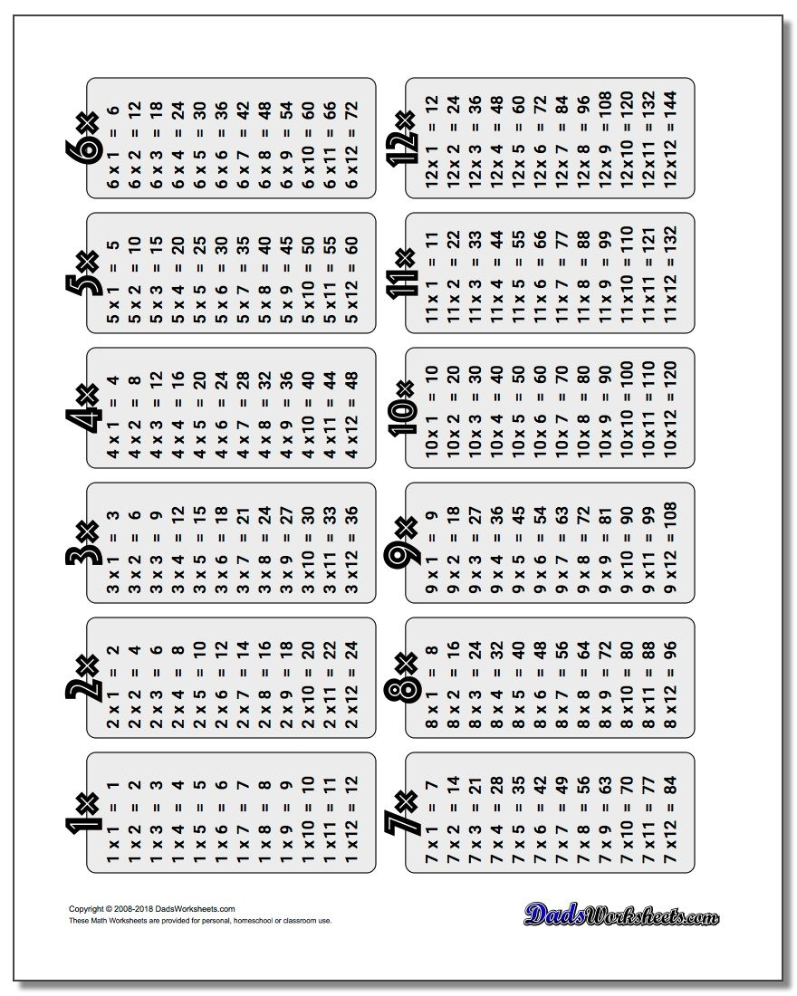 Multiplication Table - Free Printable Math Worksheets Multiplication Facts