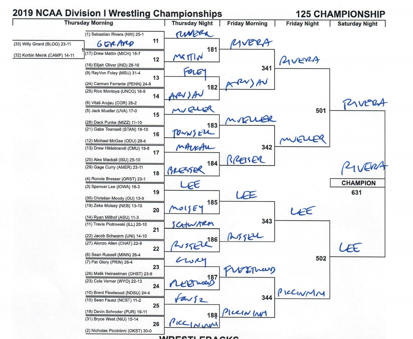 Ncaa Wrestling Brackets 2019: Preview, Predictions For Each Weight - Free Printable Wrestling Brackets
