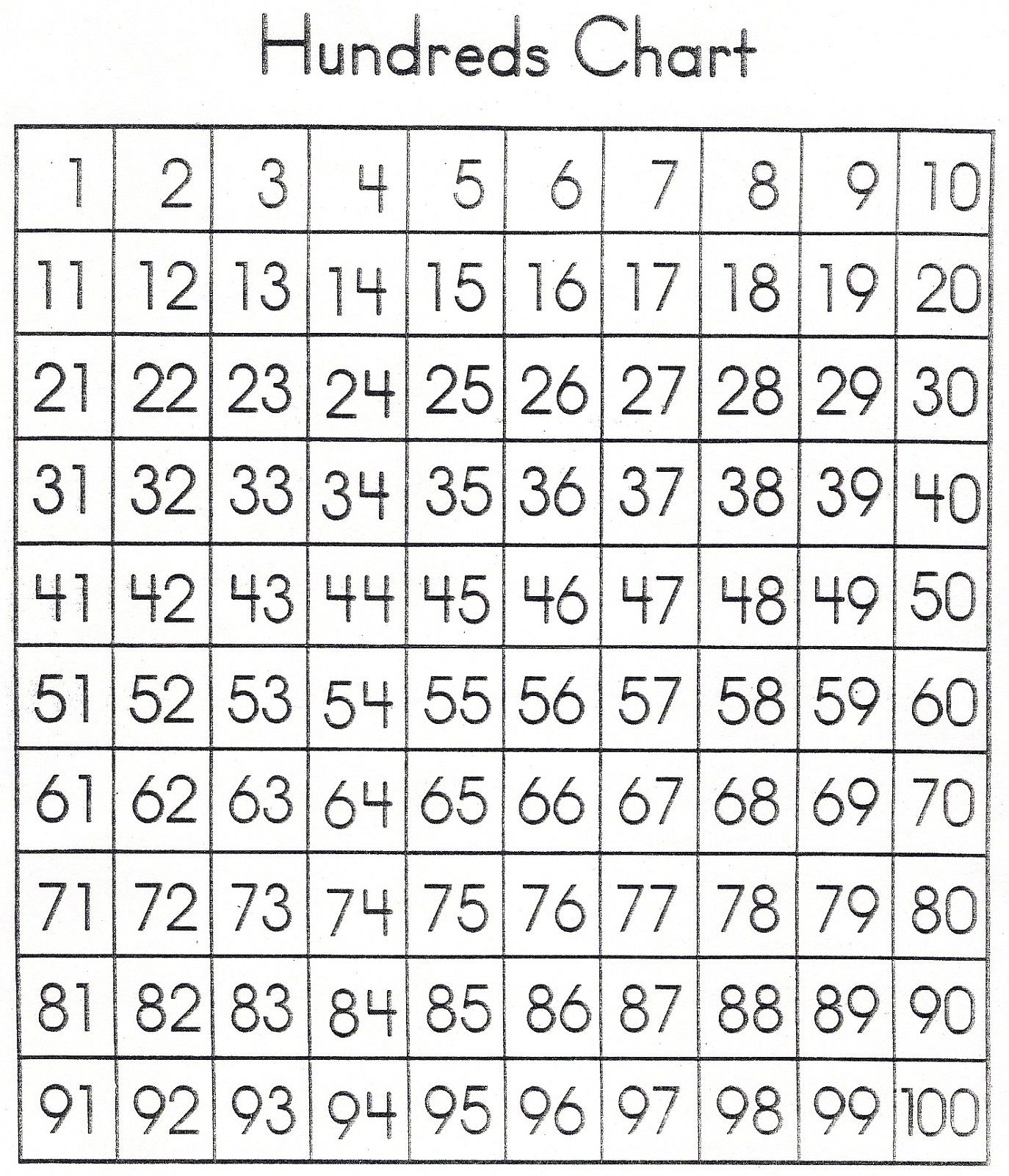 Number Sheet 1-100 To Print   Math Worksheets For Kids   100 Number - Free Printable 100 Chart