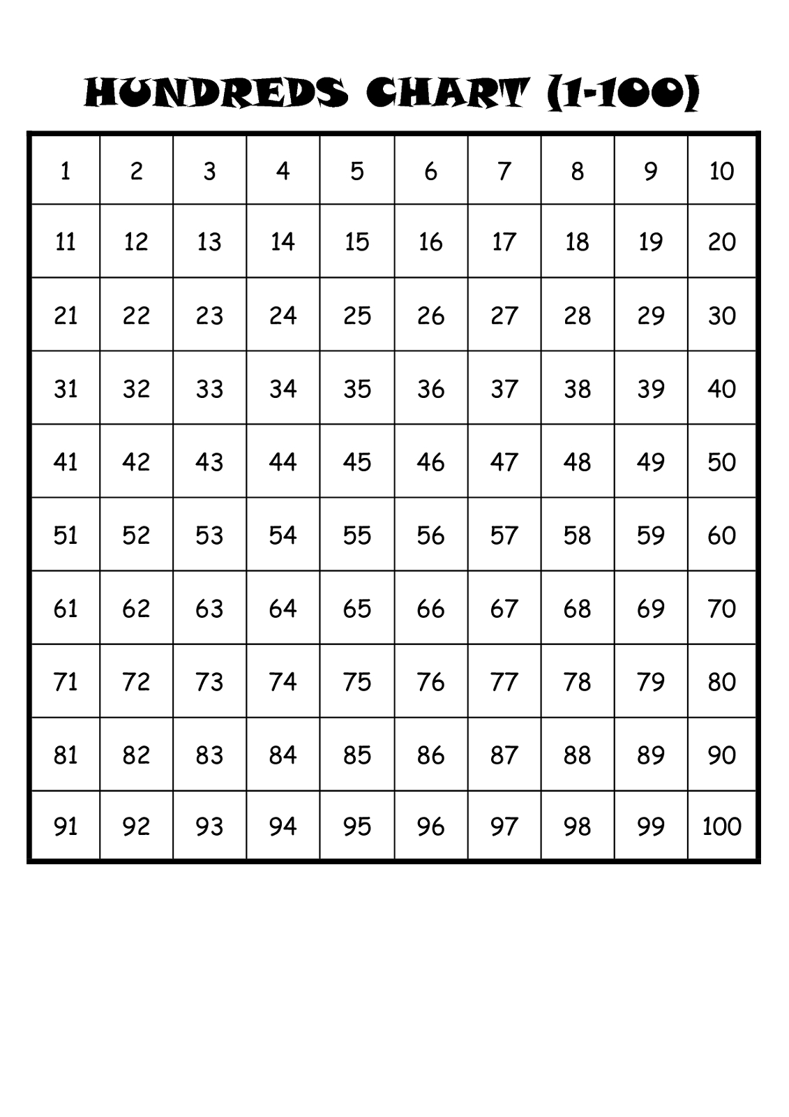 Number Sheet 1-100 To Print   Math Worksheets For Kids   Kids Math - Free Printable Number Worksheets 1 100