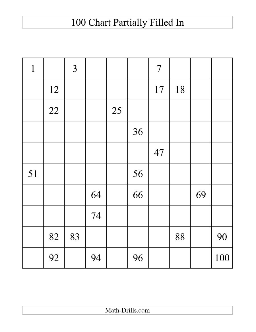 One Hundred Chart Partially Filled (A) - Free Printable Hundreds Grid