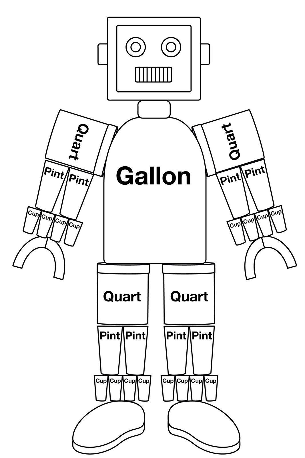 Other Graphical Works | Homeschoolin | 3Rd Grade Math, Teaching Math - Gallon Bot Printable Free