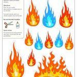 Pinfelicia Shealey On Healthy | Templates Printable Free   Free Printable Flame Template