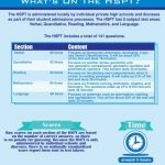 Pinterest   Free Printable Hspt Practice Test