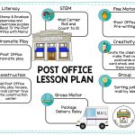 Post Office And Mail Lesson Planning Ideas   Pre K Printable Fun   Post Office Dramatic Play Free Printables