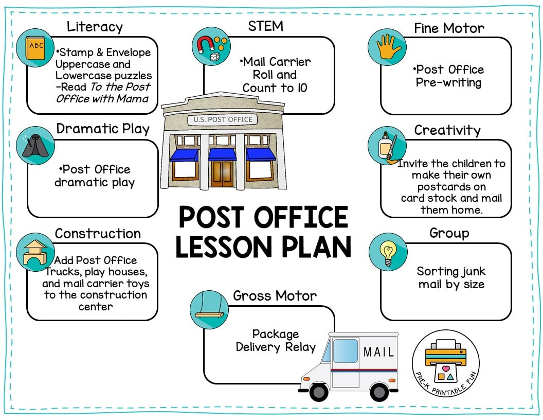 Post Office And Mail Lesson Planning Ideas - Pre-K Printable Fun - Post Office Dramatic Play Free Printables
