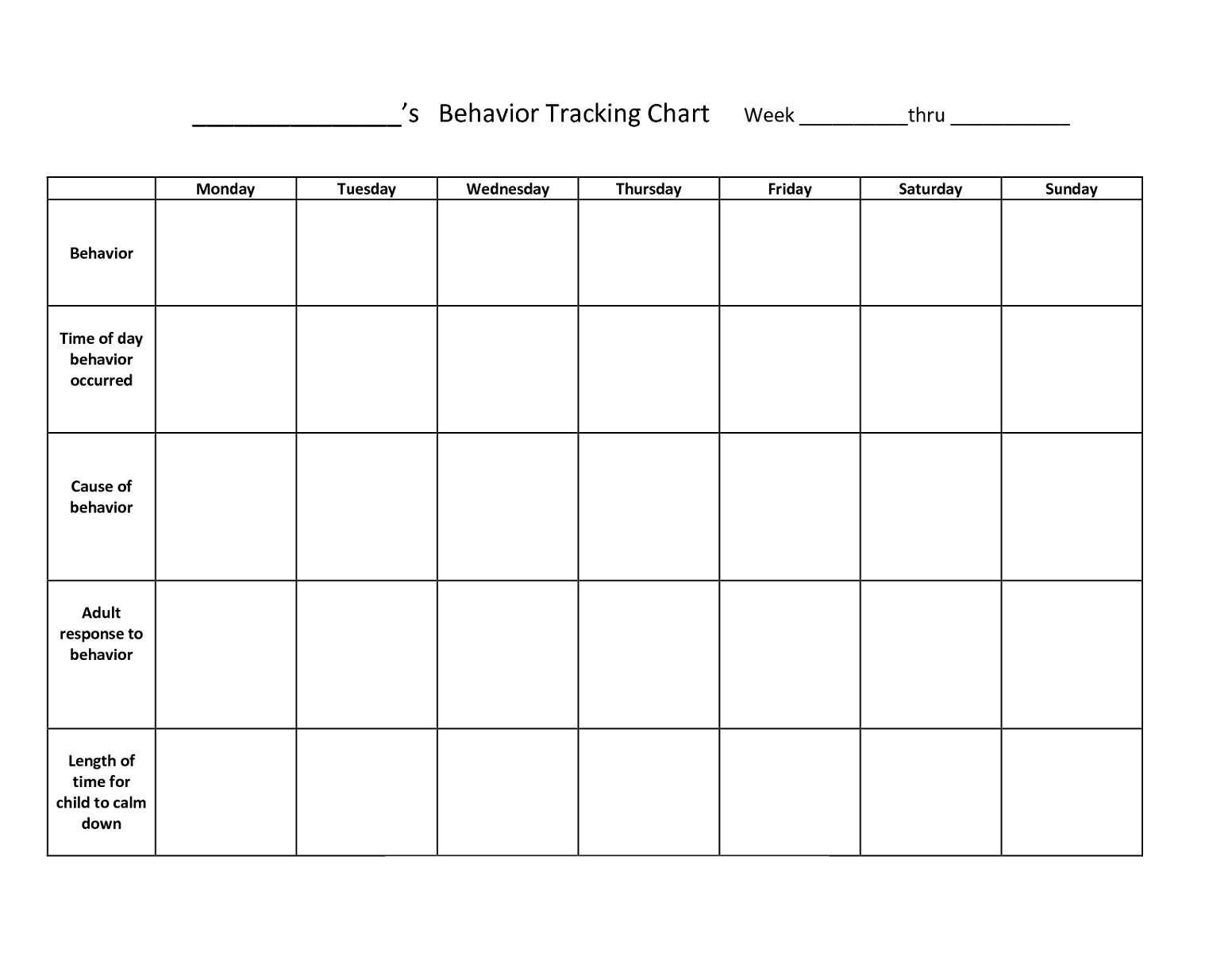 Printable Behaviour Chart For Behaviour Monitoring   Printable Chart - Free Printable Charts For Classroom