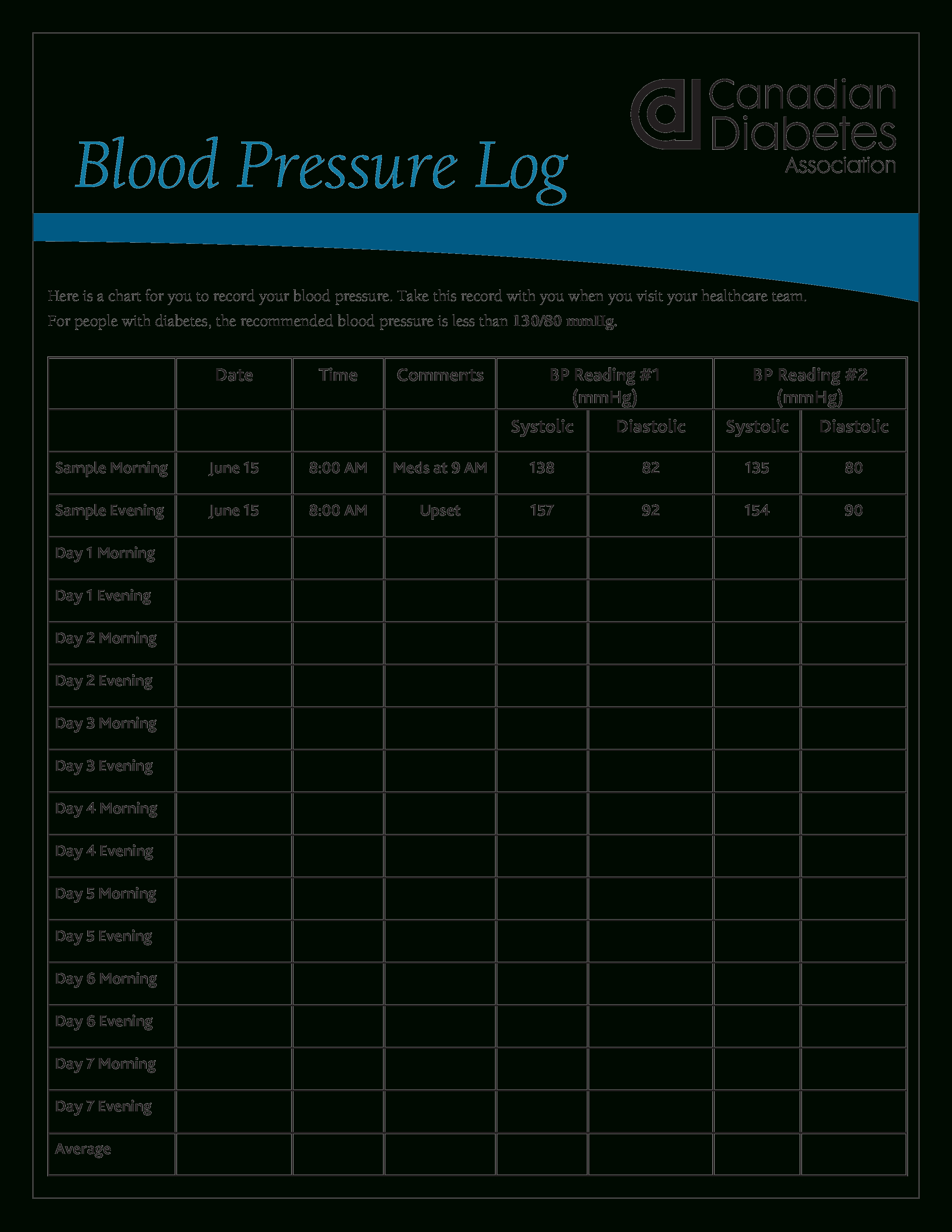 Printable Blood Pressure Log - How To Create A Blood Pressure Log - Free Printable Blood Sugar Log Sheet