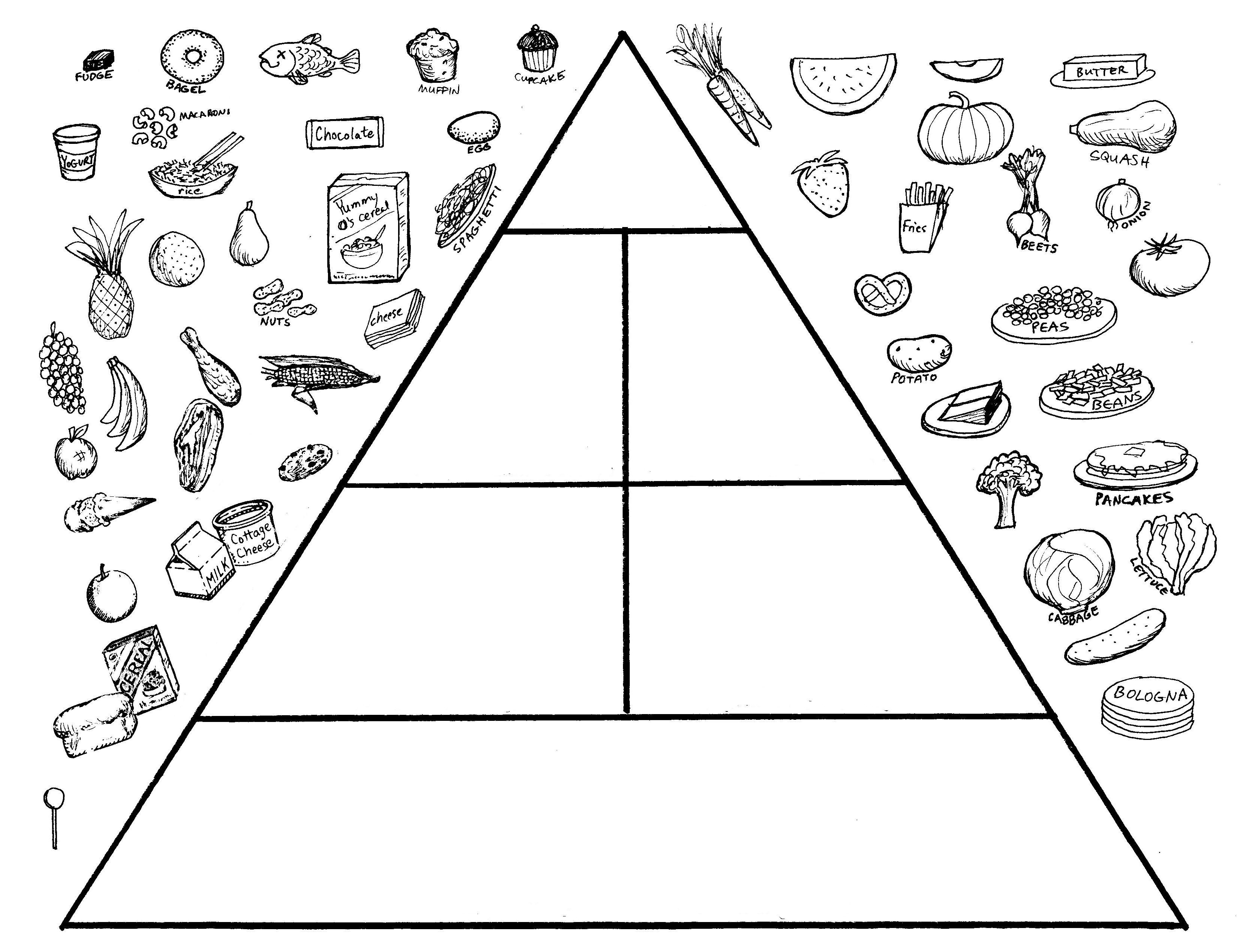 Printable Food Pyramid Activities   Food Pyramid Coloring Pages - Free Printable Food Pyramid