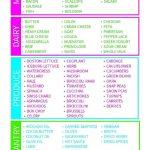 Printable Keto Food List Of Approved Snacks And Grocery Items You   Free Printable Keto Food List