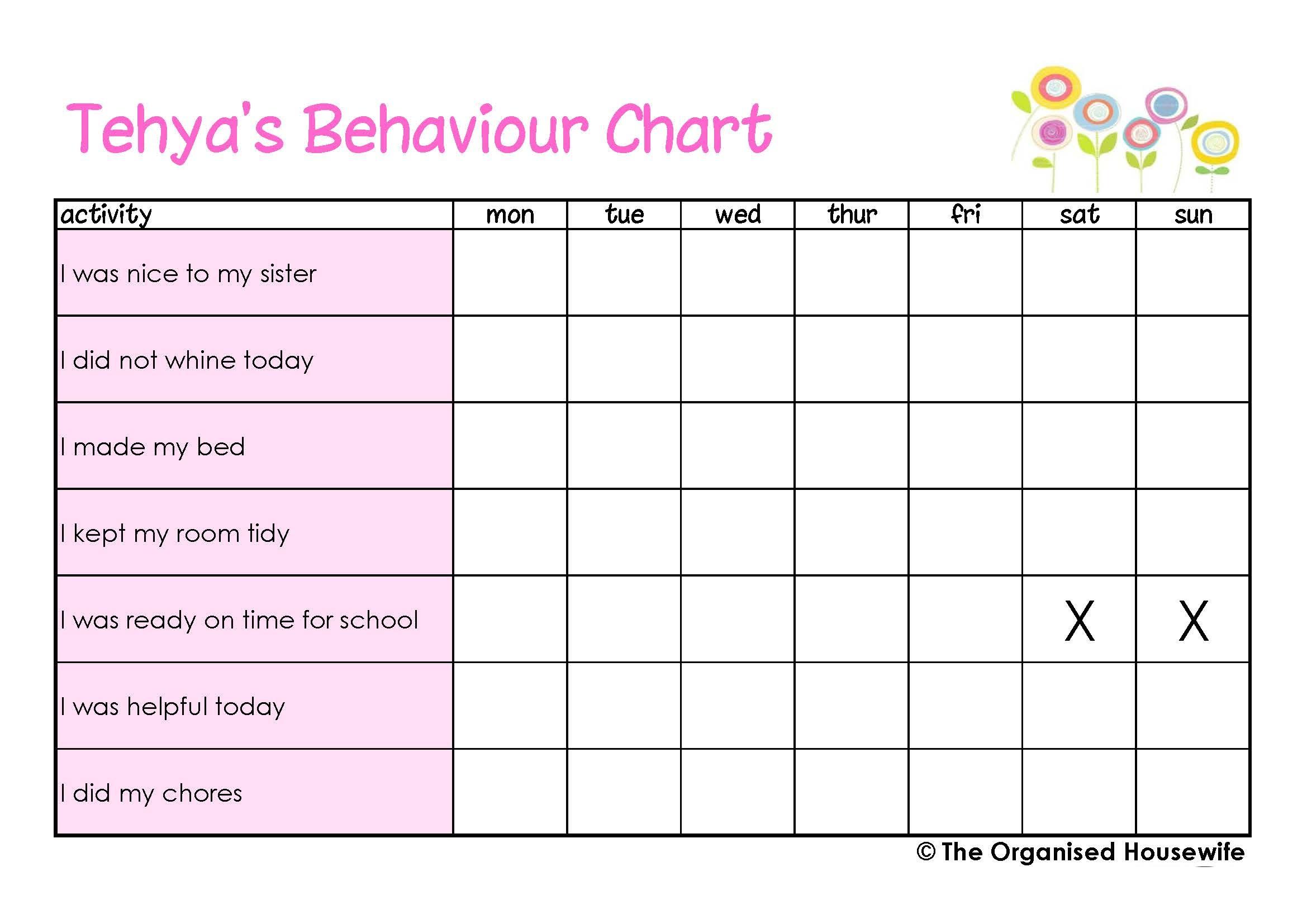 Printable} Kids Behaviour Charts - The Organised Housewife - Free Printable Behaviour Charts For Home