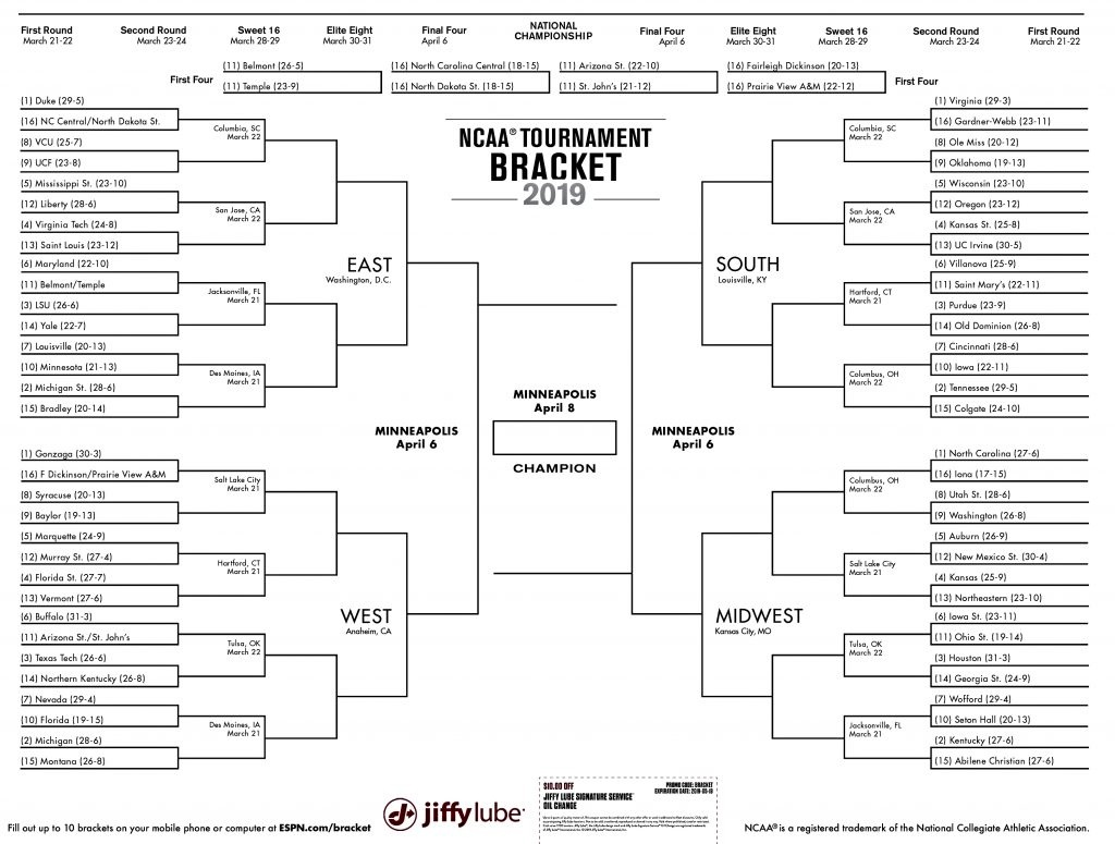 Printable Ncaa Men's D1 Bracket For 2019 March Madness Tournament - Free Printable Brackets Ncaa Basketball