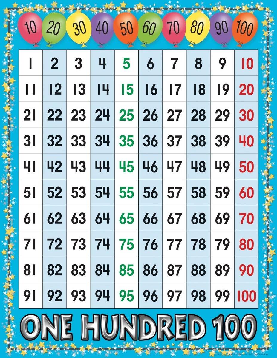 Printable Number Chart 1-100 | Activity Shelter - Free Printable Number Chart 1 100