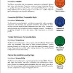 Printable Personality Quiz For Teens   Personality Academy   Create A Printable Quiz Free