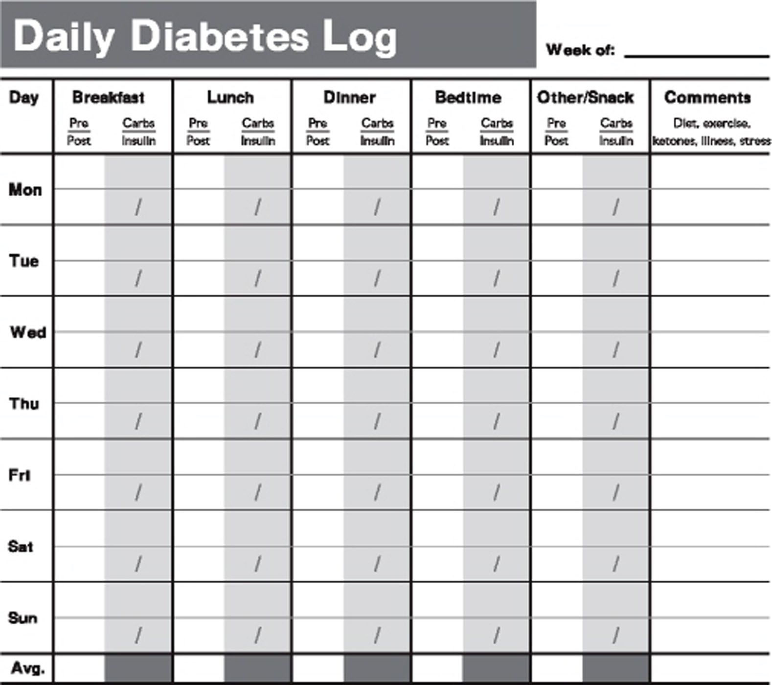 Read These Top Tips For Dealing With Diabetes | Food/drink - Free Diabetic Log Book Printable