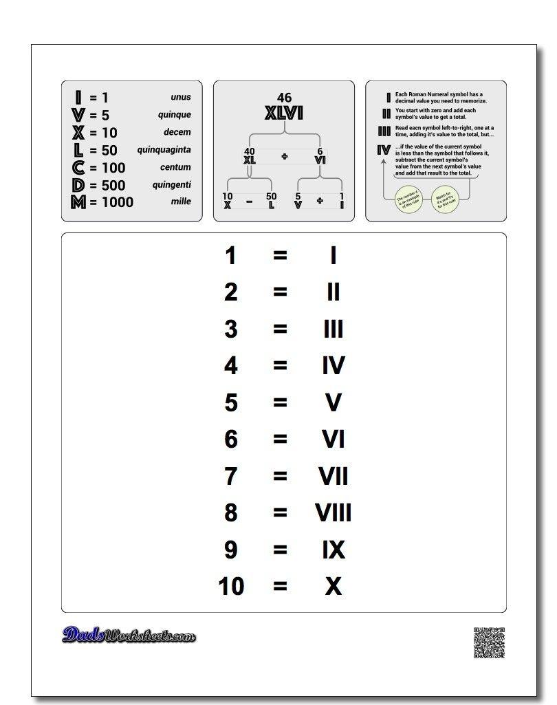 Roman Numerals Chart 1-10! Roman Numerals Chart 1-10   Wow - Free Printable Roman Numerals Chart