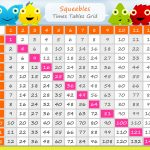 Rontavstudio » Free And Printable Multiplication Charts | Activity   Multiplication Table Printable Free For Kids