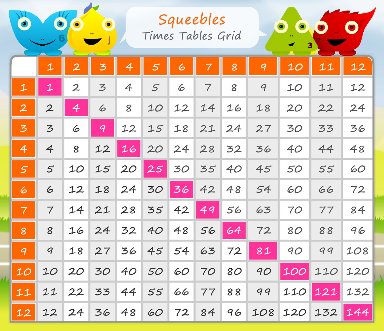 Rontavstudio » Free And Printable Multiplication Charts | Activity - Multiplication Table Printable Free For Kids