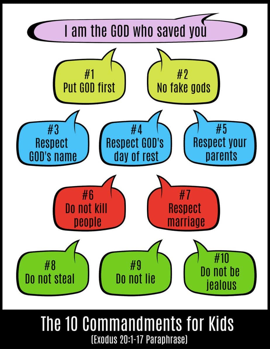 Simple 10 Commandments For Kids (Free Print) Easy Hand Motions - Free Catholic Ten Commandments Printable
