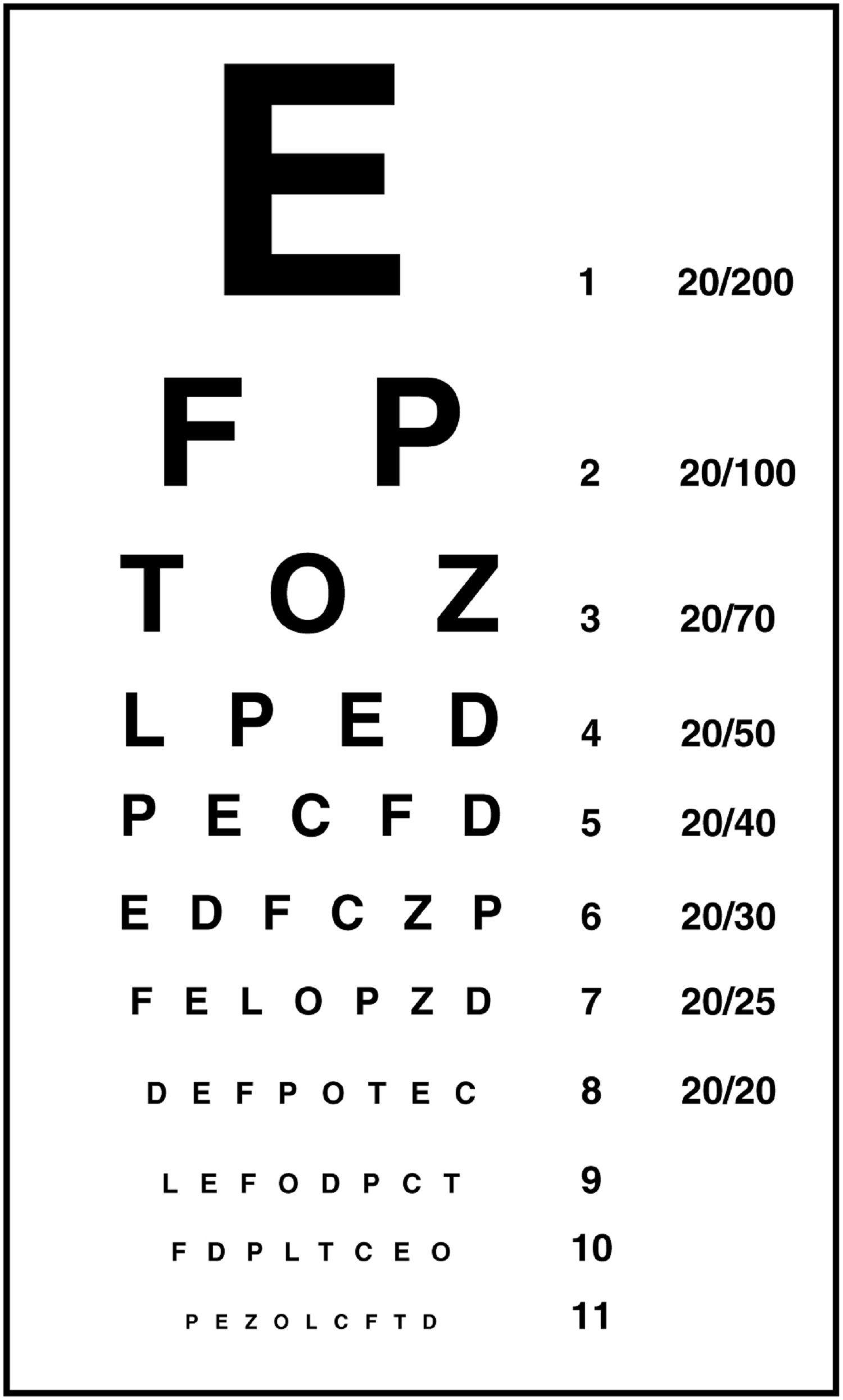 Snellen Chart For Eye Test | Optotype - Eye Exam Chart Printable Free