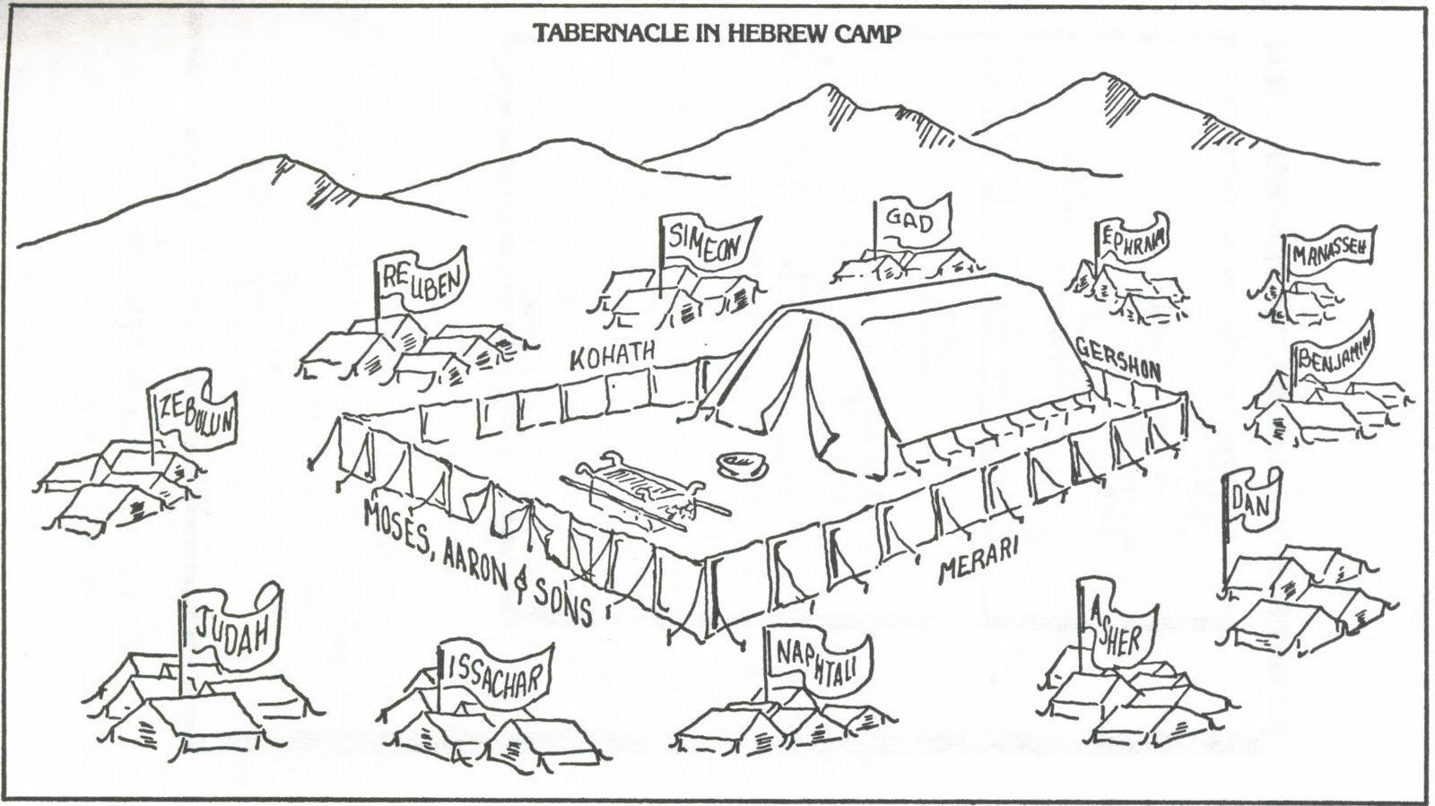Tabernacle Coloring Page Free   Wonder Kids - Week 5: Ten - Free Printable Pictures Of The Tabernacle