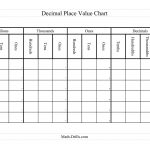 The Decimal Place Value Chart (A) Math Worksheet From The European   Free Printable Place Value Chart