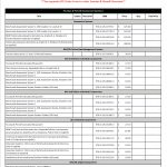 The Fountas & Pinnell Phonics, Spelling, And Word Study System   Free Printable Phonics Assessments