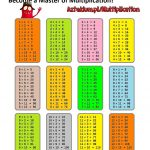 Times Tables Printable | Multiplication Tables | Multiplication   Multiplication Table Printable Free For Kids