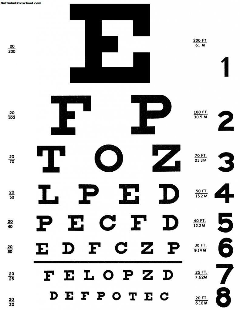 Want 20/20 Vision? Correct Your Eyesight With A Free, Holistic And - Eye Exam Chart Printable Free