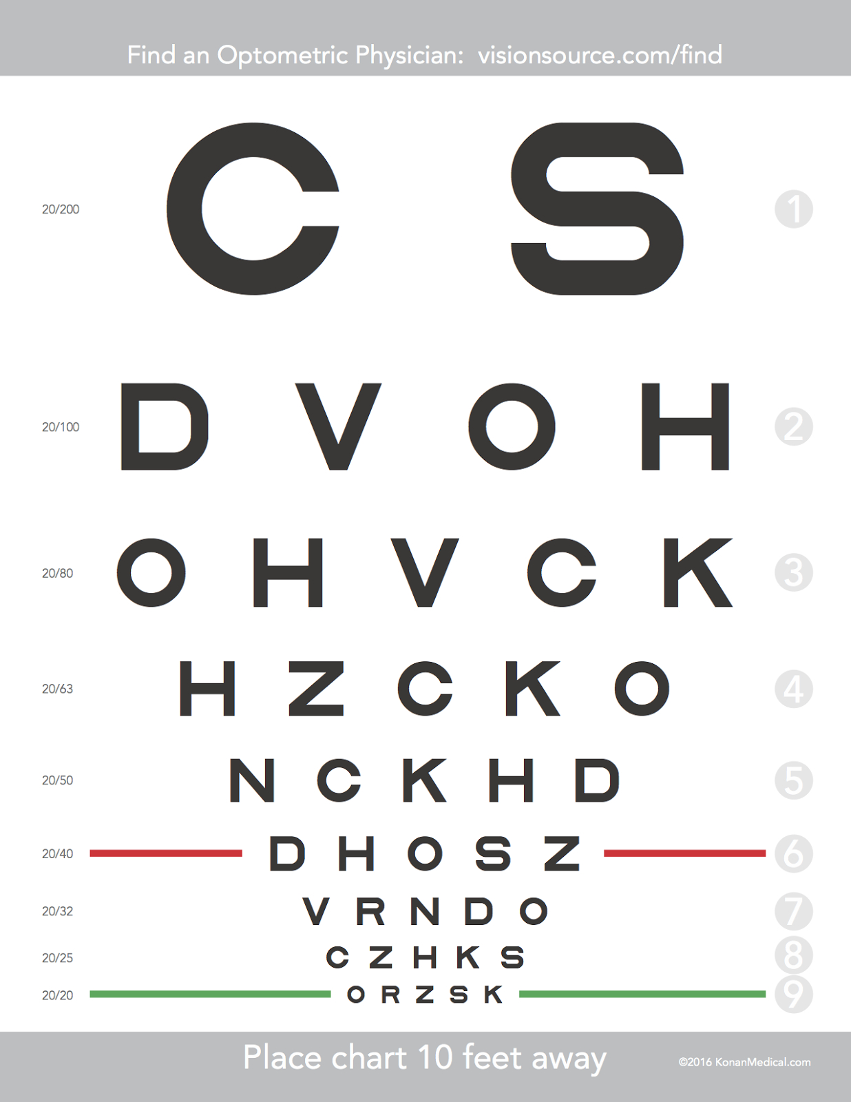 Welcome To Low Vision: Free Eye Chart: Download, Print & Test - Eye Exam Chart Printable Free