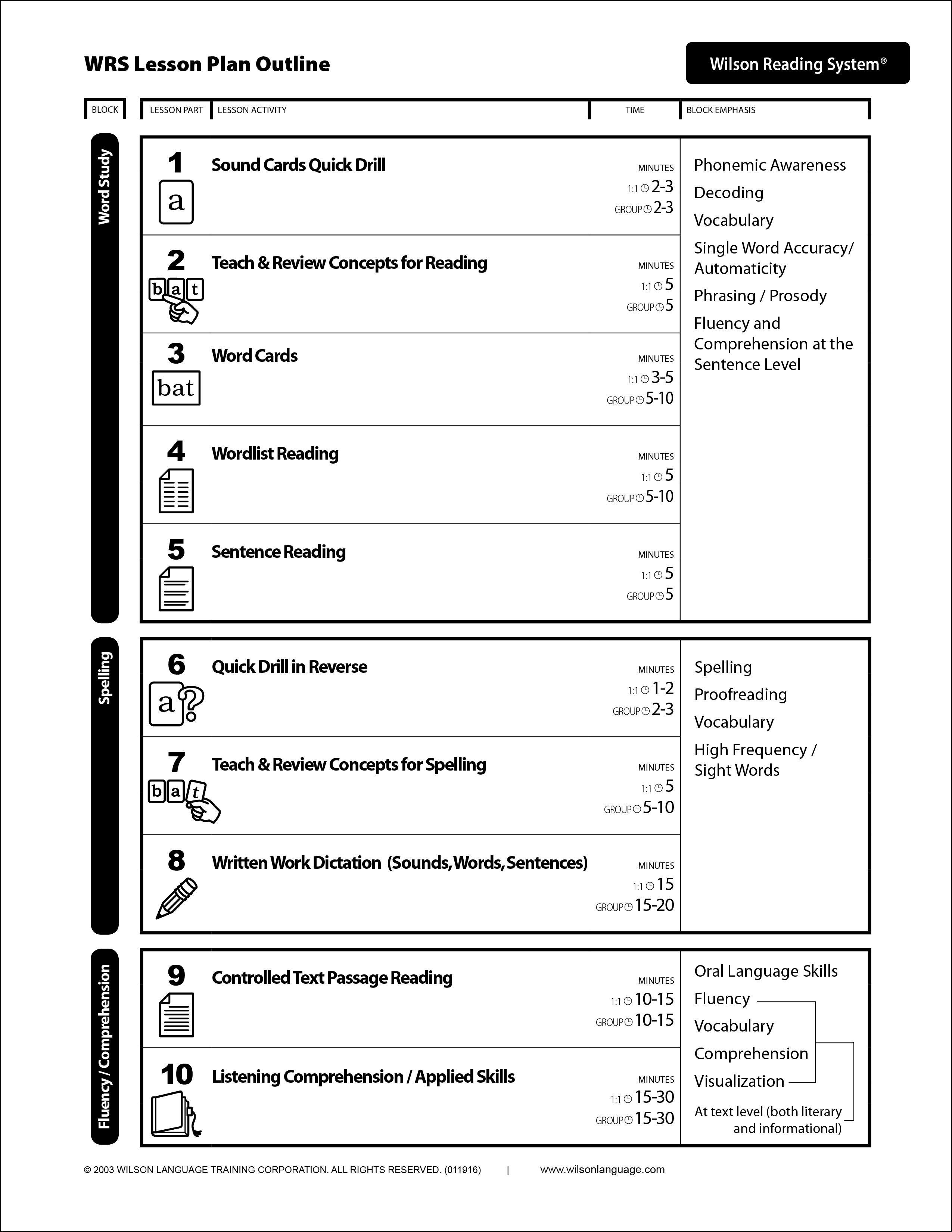 Wilson Reading System Lesson Plan … | Wilson Fundations | Wilso… - Wilson Reading Free Printables